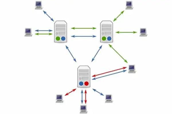 Fournisseur usenet et newsgroup
