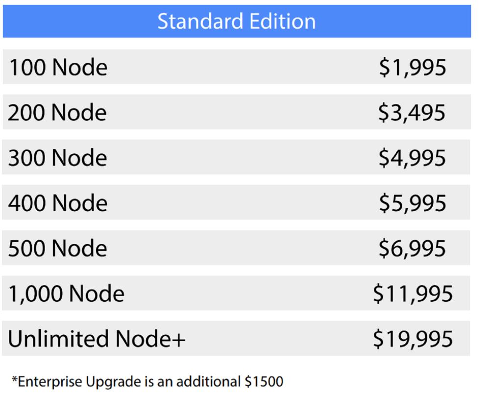 medium resolution of nagios xi pricing usd