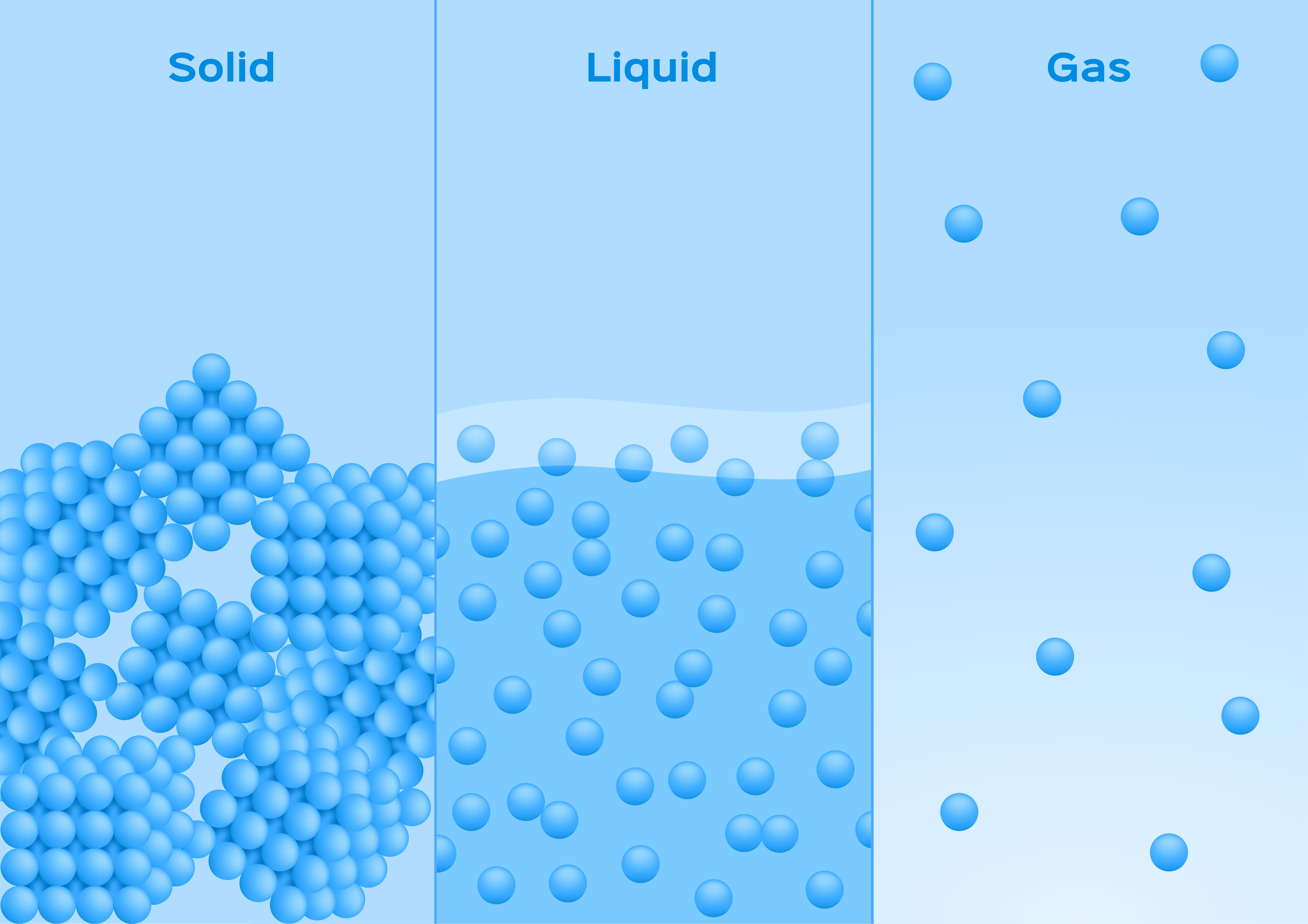 Chemistry Solids Level 2 Activity For Kids