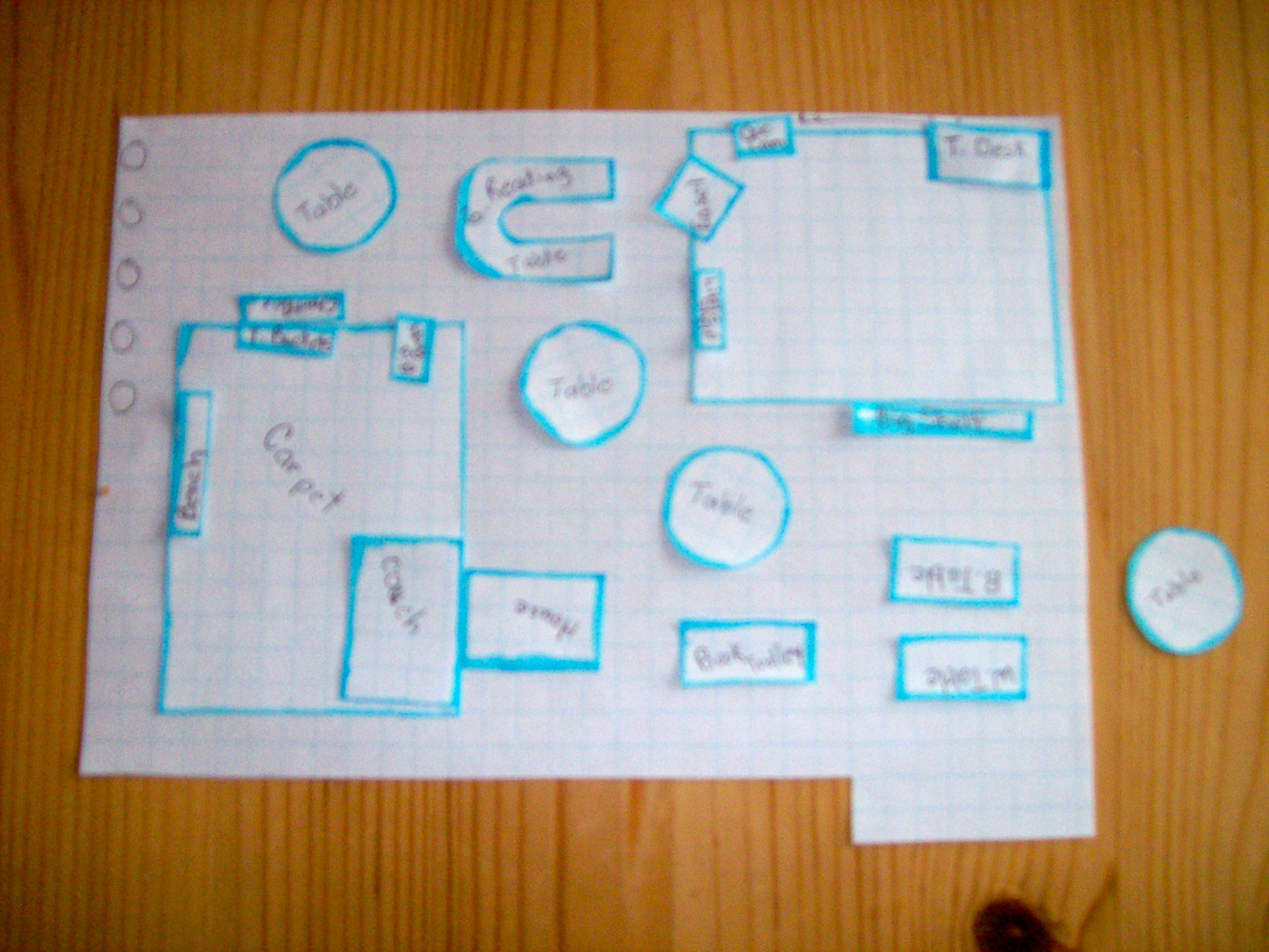 Classroom Layout Ideas Primary School