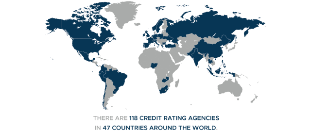 The credit rating agencies you probably dont know about PR1ME Capital The credit rating agencies you probably don't know about