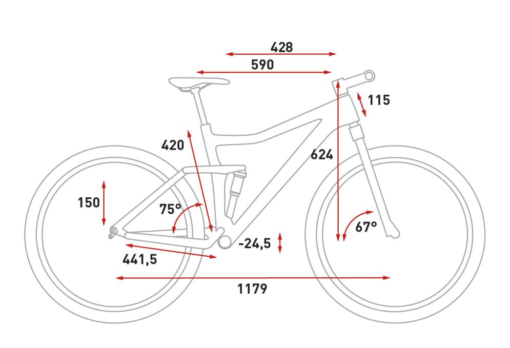 Bike Check: Cube Stereo 150 HPA Race 27,5 Plus