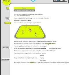 8 great PE warm-up games – Prime Coaching Sport [ 2705 x 2241 Pixel ]