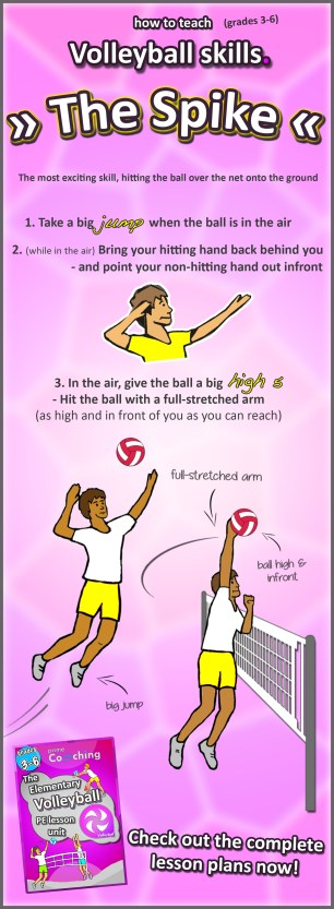 volleyball spike games pe lessons activities sport teach elementary