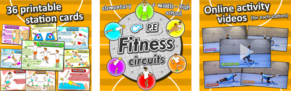 medium resolution of Fitness circuit station cards – Prime Coaching Sport