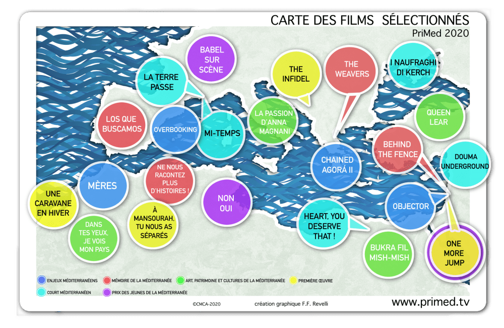 carte-med-films-primed-2020