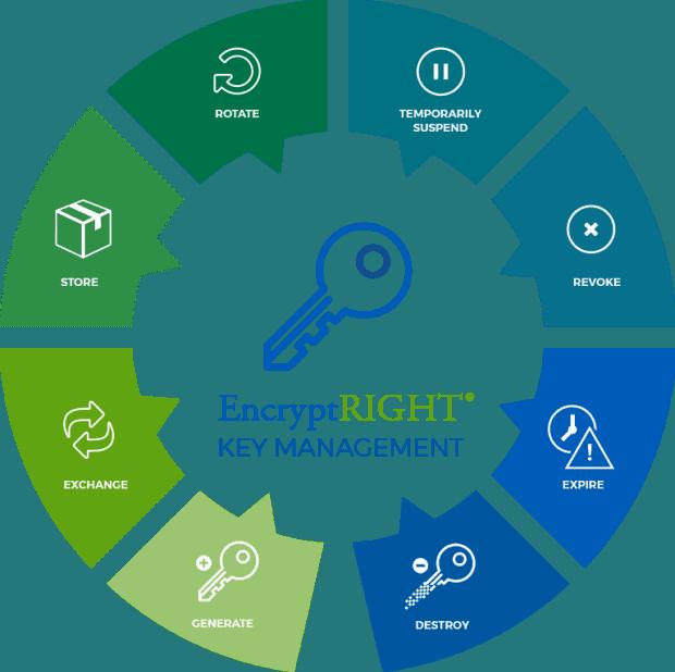 encryption-key-management-chart