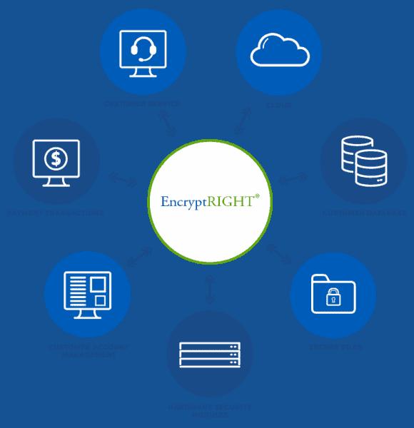Why-EncryptRIGHT-graphic_REV