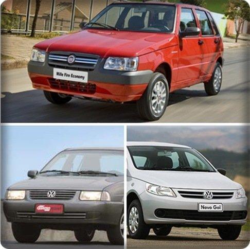 Pesquisa mostra os carros mais roubados do Brasil