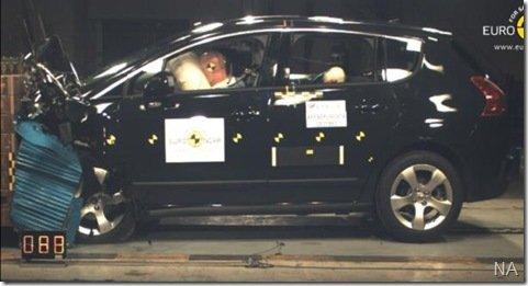 Os resultados dos novos testes de segurança do Euro NCAP