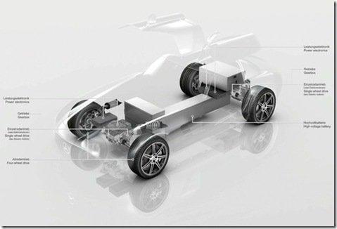 Mercedes confirma o desenvolvimento de um esportivo elétrico