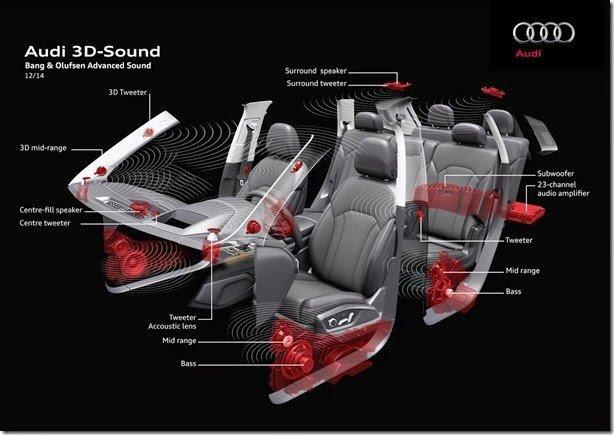 Audi mostra sistema de som 3D com 23 alto-falantes
