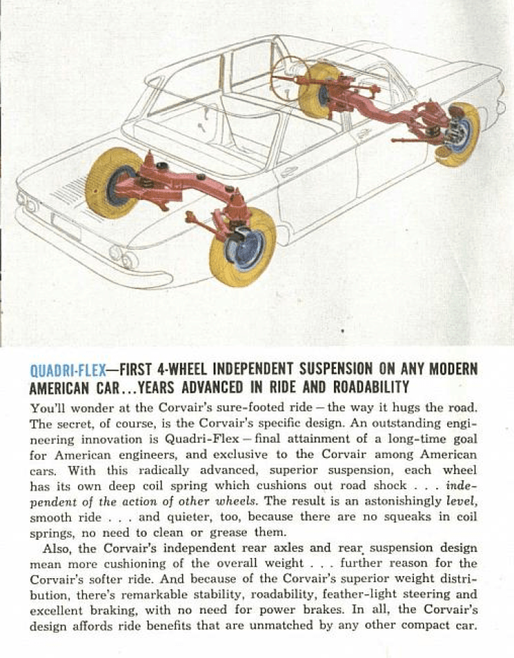 Corvair-1960-suspension