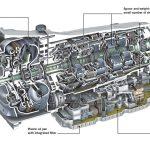 Mercedes-Benz Automatik-Getriebe 9G-TRONIC, Leichtbau und Fuel Economy, 2013Mercedes-Benz automatic transmission 9G-TRONIC, lighweight design and fuel economy