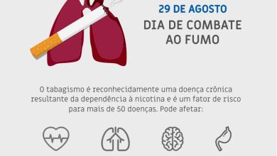 Photo of SECRETARIA DE SAÚDE DE VIÇOSA MOBILIZA POPULAÇÃO PARA O DIA NACIONAL DE COMBATE AO FUMO HOJE (29)