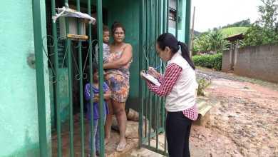Photo of Assistência Social distribui cestas e kits para famílias atingidas pelas chuvas em Viçosa