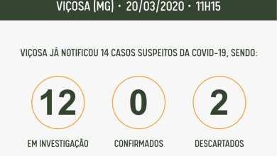Photo of Viçosa registra 12 casos suspeitos em investigação do coronavírus