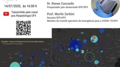 Photo of Pós-Graduação promove seminário sobre diagnose da Covid-19: teoria, prática e realidade em Viçosa e região