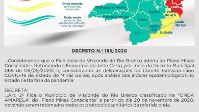 Foto de Por determinação do Governo, Visconde do Rio Branco regride à onda amarela do Minas Consciente