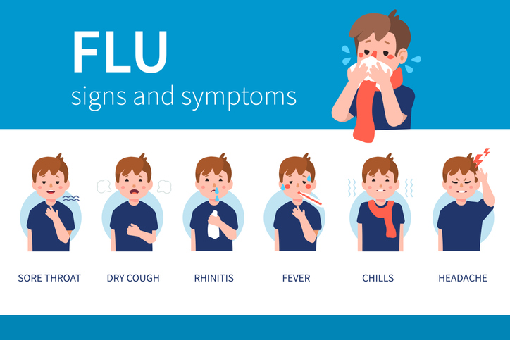 2019 Flu Season in North Florida | PrimeMED
