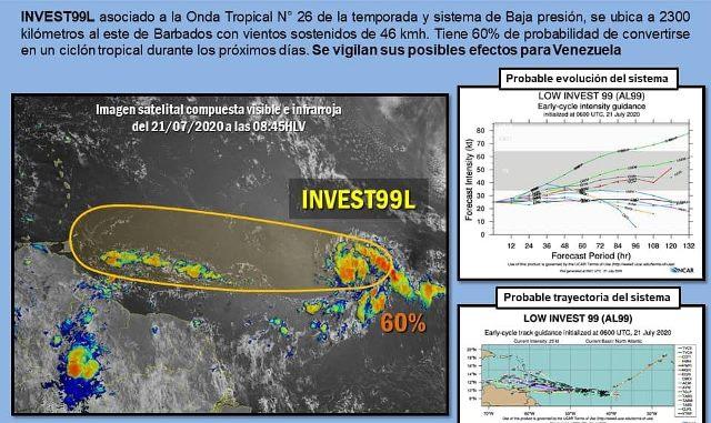 ciclón11