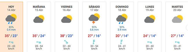 Clima loco en Reynosa