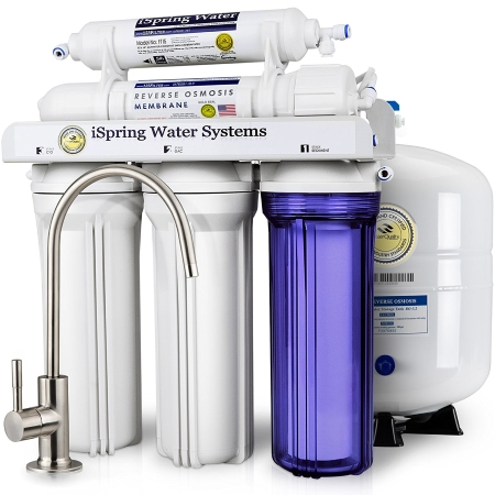 which water filters are best for