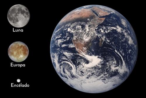 Comparación de tamaños entre nuestra Luna, Europa de Júpiter, y Encélado de Saturno.