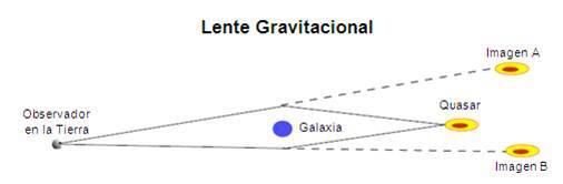 lente_gravitacional_1