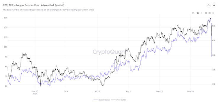 Market Research Report: Stocks and Crypto Crash In Tandem Forcing Margin Liquidations - market research 3