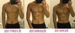 間欠的断食 結果 効果 2ヶ月