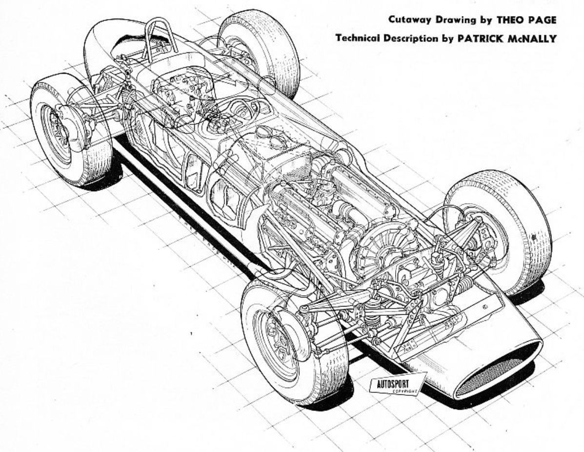 Ferguson P99 Climax Graham Hill Australian Grand Prix