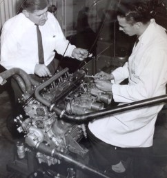 frank hallam and michael gasking testing weber carb jets on a coventry climax fpf engine at [ 1055 x 1347 Pixel ]