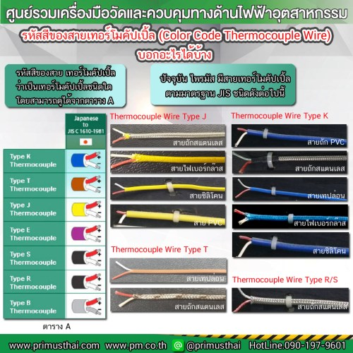 small resolution of  color code thermocouple wire