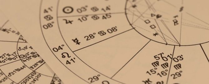 Discover your astro aficionado poetntial with this handy inner zodiac quiz