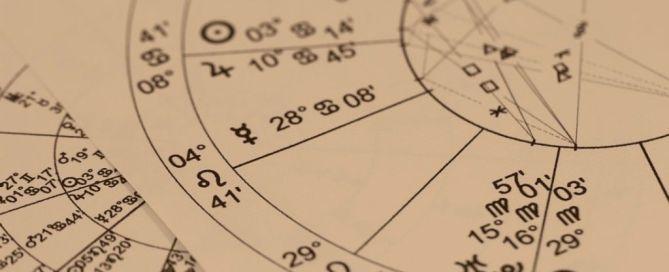 Discover your astro aficionado poetntial with this handy inner zodiac quiz