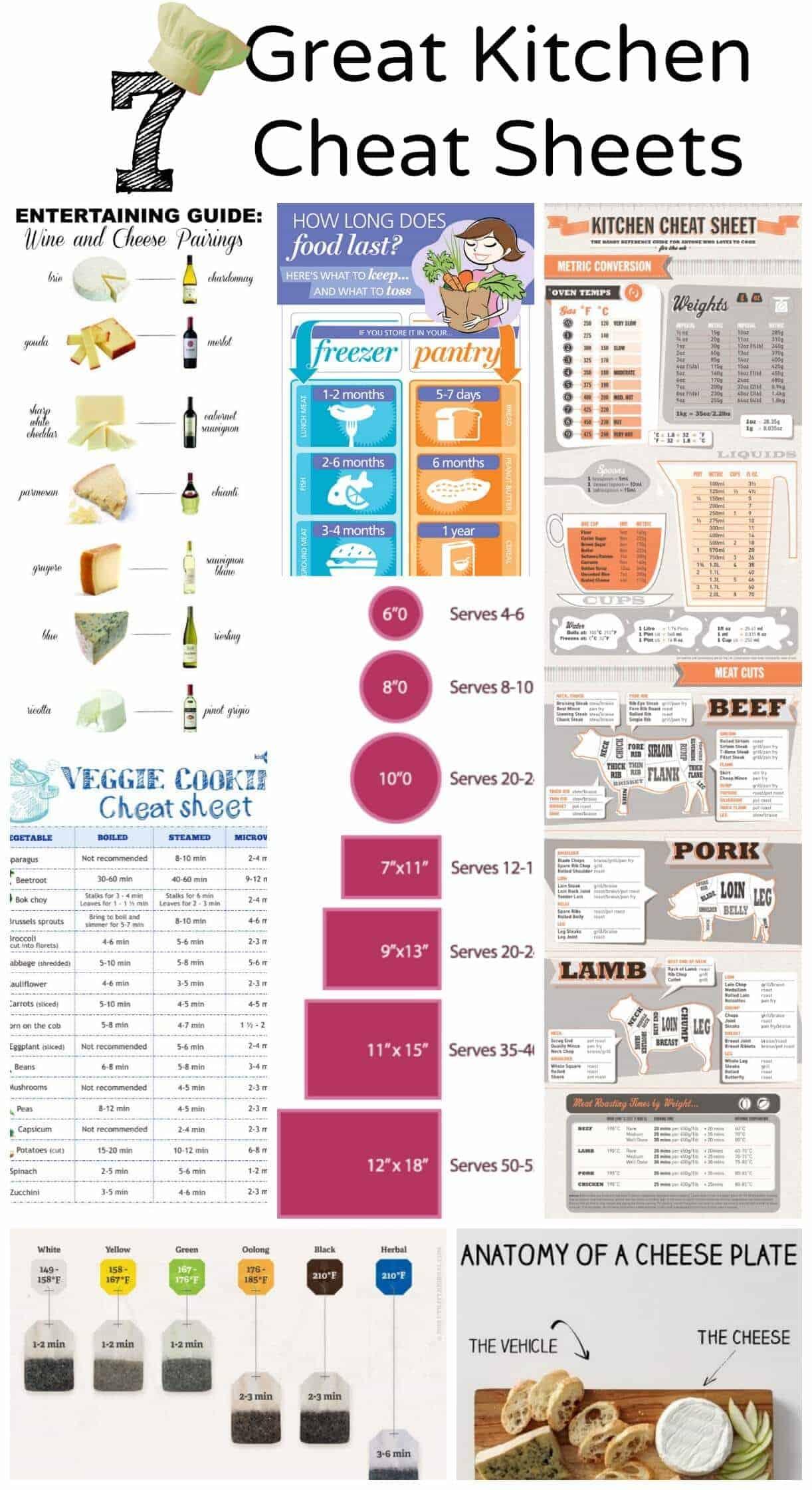 Kitchen Cheat Sheets