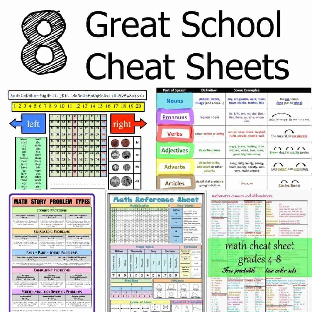 School Cheat Sheets