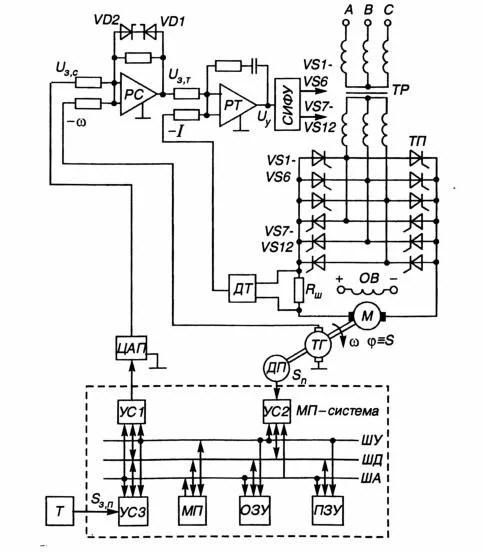 » Схема телевизора sony kv-29x1r
