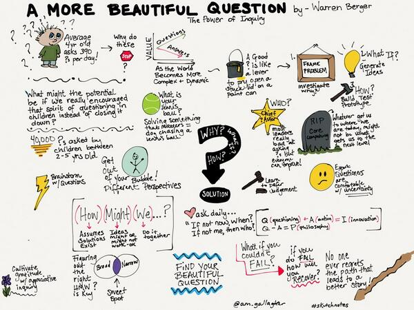 a-more-beautiful-question-pictorial