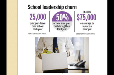 Setting Principals Up For Success: What Works?