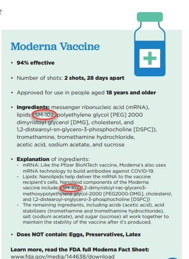 Connecticut Publishes Moderna COVID Vax Ingredients: Deadly Poison Moderna-Ingredients-List