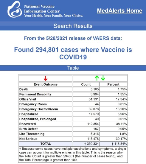VAERS Data Analyst Exposes HUGE Number of COVID Vax Injuries/Deaths! Bb