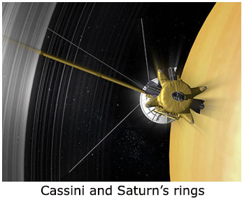 cassini spacecraft with instruments - photo #31