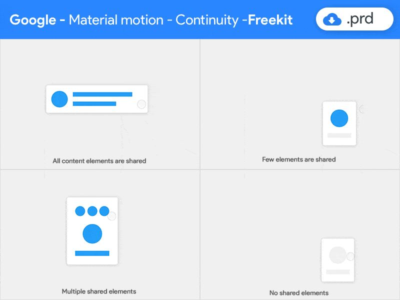 Material Design Motion - Continuity - Freekit