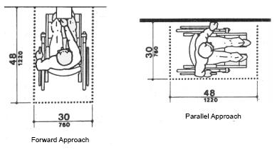 Safe Room Vault Door Safe Home Security Door Wiring