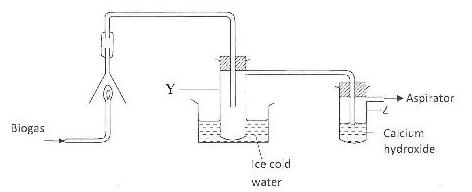 KCSE Chemistry paper I 2013