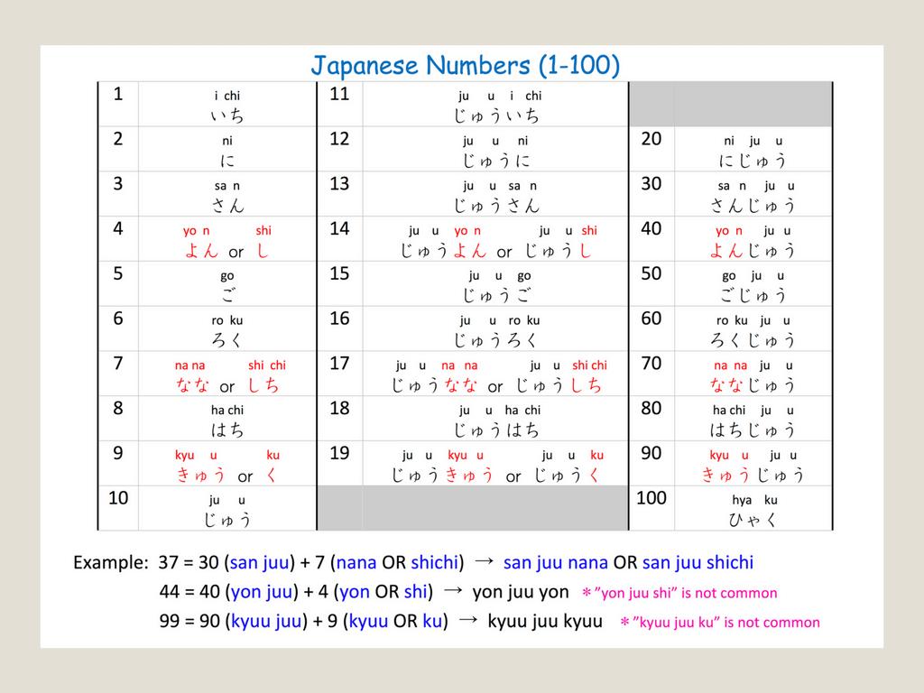 Free Printable Japanese Language Worksheets