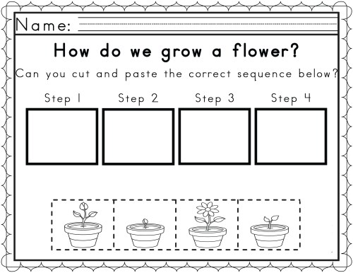 small resolution of Sequencing Events Worksheets 2nd Grade   Printable Worksheets and  Activities for Teachers