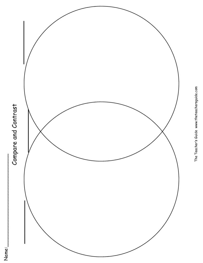 Writing Graphic Organizer Worksheets From The Teacher's